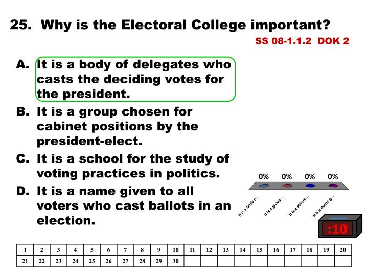 25.  Why is the Electoral College important?