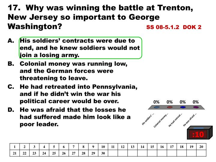 17.  Why was winning the battle at Trenton, New Jersey so important to George Washington?