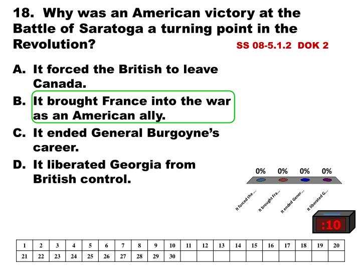 18.  Why was an American victory at the Battle of Saratoga a turning point in the Revolution?