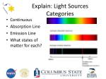 explain light sources categories