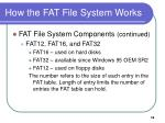 how the fat file system works1