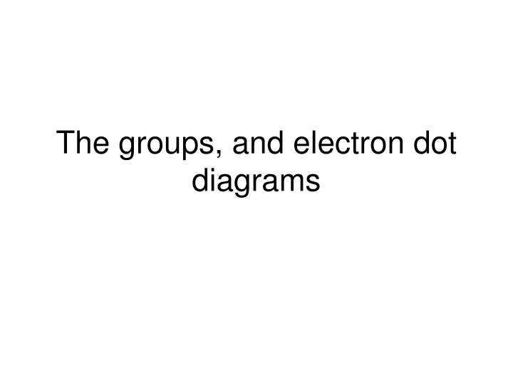 the groups and electron dot diagrams n.