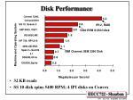 disk performance1