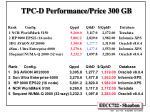 tpc d performance price 300 gb