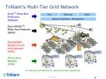 trilliant s multi tier grid network