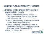 district accountability results