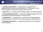 ramowy harmonogram prac nad po ir do ko ca 2013 r1