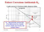 fattore correzione ambientale k 2