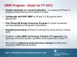 sbir program goals for fy 2012