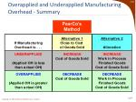 overapplied and underapplied manufacturing overhead summary