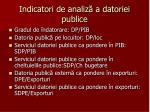 indicatori de analiz a datoriei publice