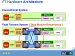 ft hardware architecture1