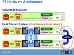 ft hardware architecture2