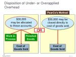 disposition of under or overapplied overhead