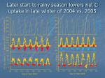 later start to rainy season lowers net c uptake in late winter of 2004 vs 2005