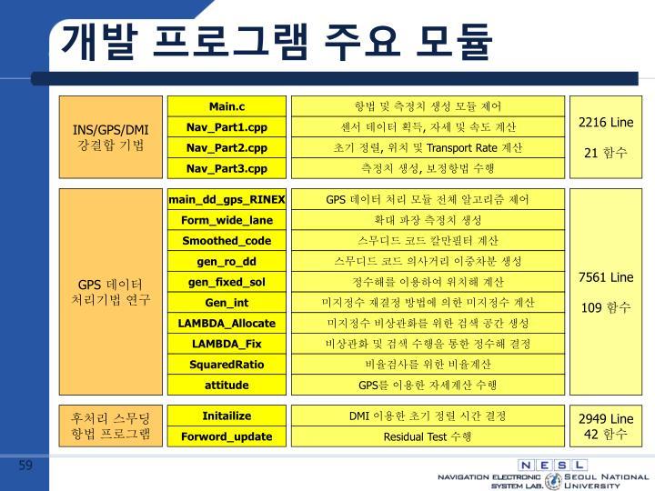개발 프로그램 주요 모듈