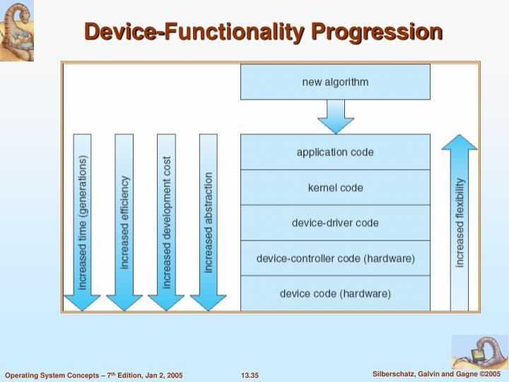 Device-Functionality Progression