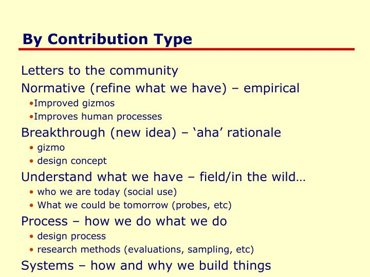 By Contribution Type