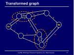 transformed graph