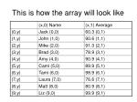 this is how the array will look like