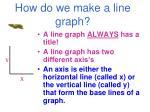 how do we make a line graph