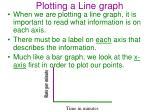 plotting a line graph