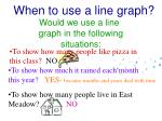 when to use a line graph