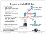 example of iterated dns query