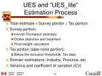 ues and ues lite estimation process