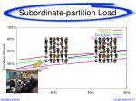 subordinate partition load