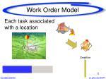 work order model1