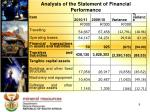 analysis of the statement of financial performance