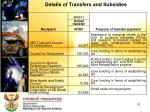 details of transfers and subsidies