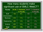 how many students make significant use of smlc webct