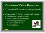 overview of online resources