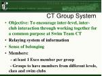 ct group system