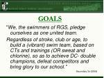 swimmers pledge