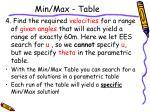 min max table