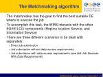the matchmaking algorithm