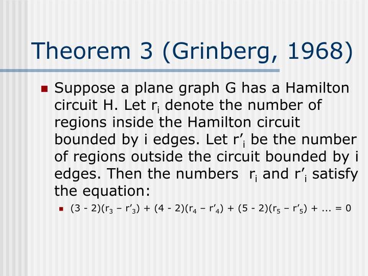 Theorem 3 (Grinberg, 1968)