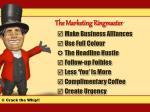 the marketing ringmaster2