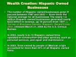 wealth creation hispanic owned businesses