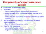 components of export assurance system