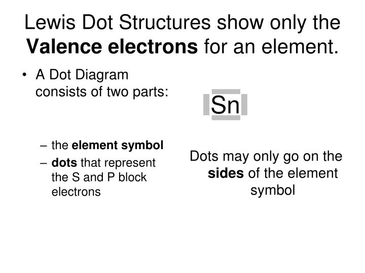 Ppt Lewis Dot Structures Powerpoint Presentation Id5624002