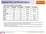 rapidol pty ltd performance
