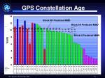 gps constellation age
