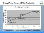 sharepoint farm cpu scalability