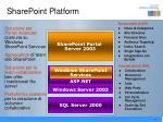 sharepoint platform