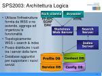 sps2003 architettura logica
