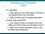 comparison of connection types2